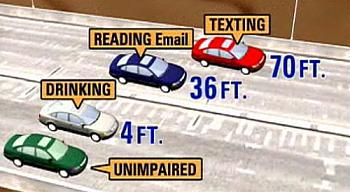 New Texting/Driving Laws in Texas-70c-800wi.jpg