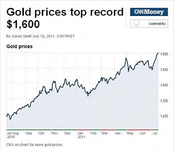 Gold matches record-1600au.jpg