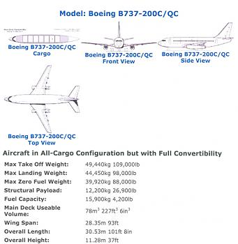 Unlikely Coincidence in First Air Crash-boeing-737-200-ac_edited-1.jpg