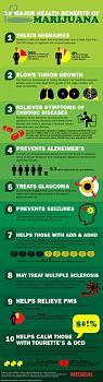 Canada has gone to pot?-10_major_health_benefits_of_marijuana.jpg