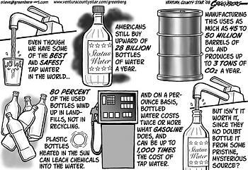 worst water bottle brands-bottledwater2.jpg