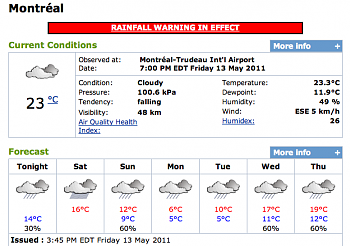Weird Weather?-picture-1.png