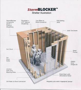 winter project-stormblocker.jpg