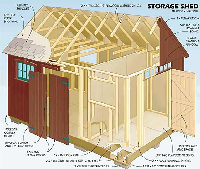 Storage Shed Plans 12X16