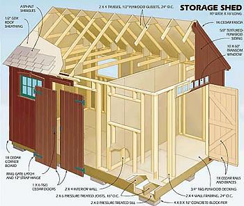 Outdoor Storage Units-16_5_orig.jpg