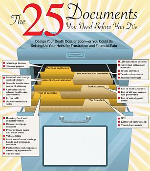 25 Documents You Need Before You Die-bf-2.jpg