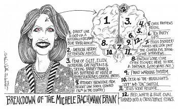 Funny Political Cartoons and Memes-bachman_cartoon-brain.jpg