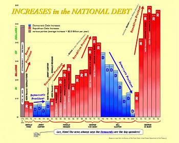 Are rich taxed less than secretaries?-national_debt.jpg