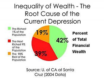 """""""This is not class warfare -- It's math""""-graph-rich-2.jpg"""