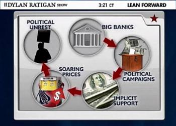 Occupy Wall Street Protests-circle-corruption.jpg
