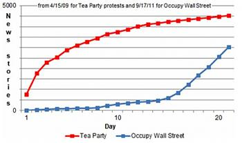 Occupy Wall Street Protests-occupywallstreet-j.jpg