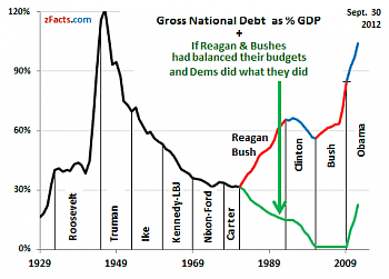 It's so friggin' nice.... As well as a tribute.-us-national-debt-gdp.png