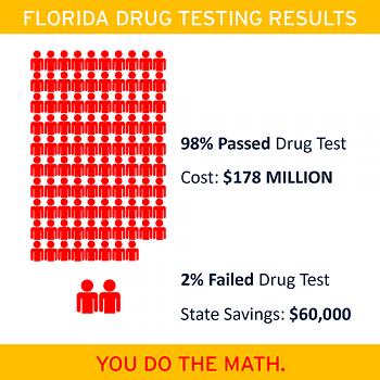 Drug testing for welfare-313768_548979751790561_102939962_n.png