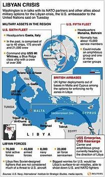 No fly zone-us-military-options-libya.jpg