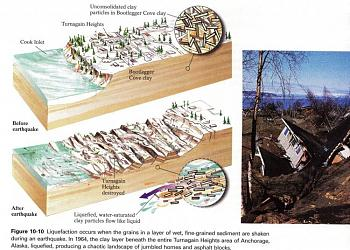 tsunami/quakes-liquefaction.jpg