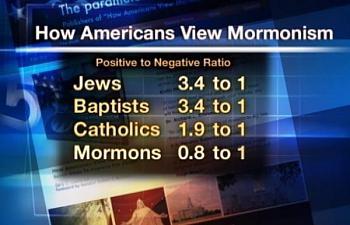 Can't even call it a Bible War-mormon-negs.jpg