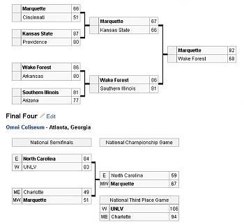 1977 NCAA Championship Game-final.jpg