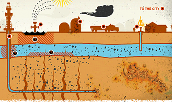 'Brain-eating amoeba'-fracking-natural-gas-image.png
